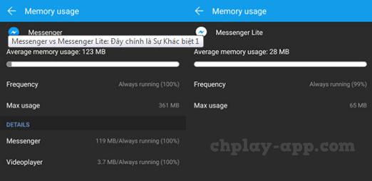 so sánh ứng dụng messenger và messenger lite